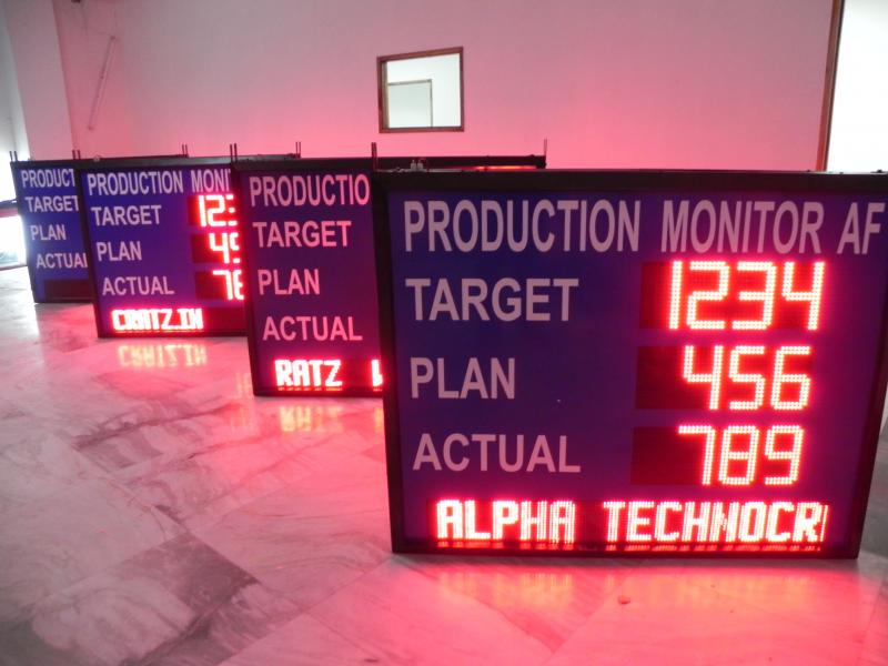 LED Scoreboards, Digital Scoreboards, Electronic Scoreboards, LED Cricket Scoreboards, LED ...